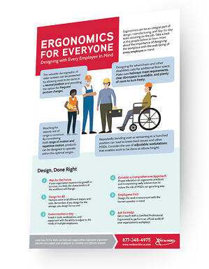 Designing for ergonomics and anthropometrics  infographic