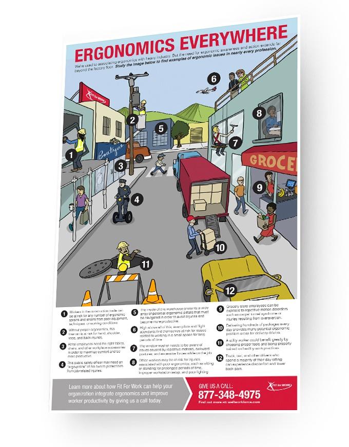 Ergonomics Everywhere infographic