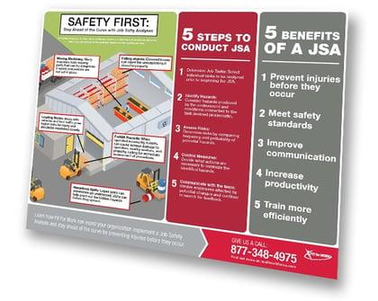 infographic_JobSafetyAnalysis