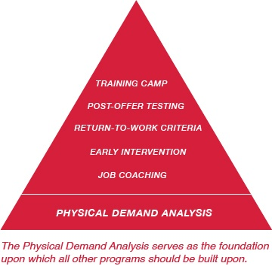 pyramid_pda_v2.jpg