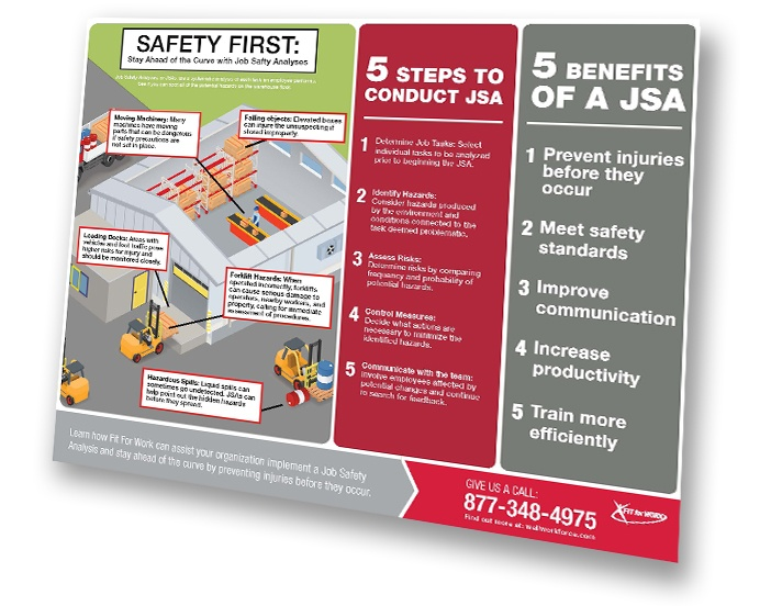Infographic: Safety First: Stay Ahead of the Curve with Job Safety Analyses